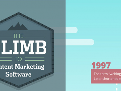 Infographic: The Climb to Content Marketing Software