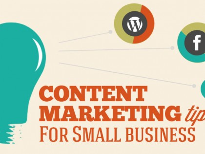 Small Business Content Marketing: What's to Know?
