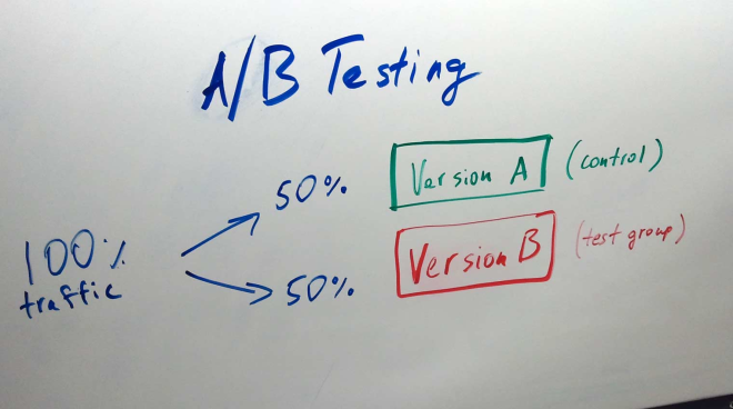 A and B testing example