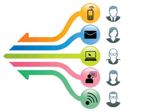 Multi-Channel Content Marketing