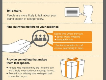 Does your Content Go Viral? If Not, Here's Why [INFOGRAPHIC]