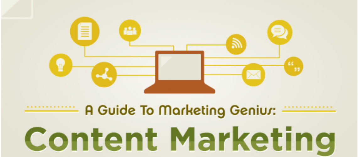 Content Marketing Infographic 1
